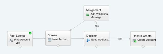 AccountValidationMessage