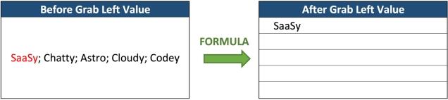 Grab Left Value Formula.jpg