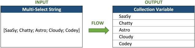 parse-flow-image